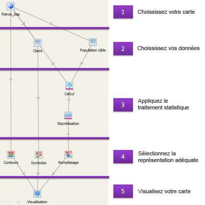 5-etapes-violet