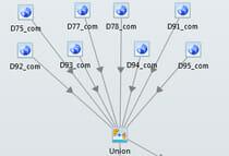 fonctionnalites-multiples-cd6-module-union