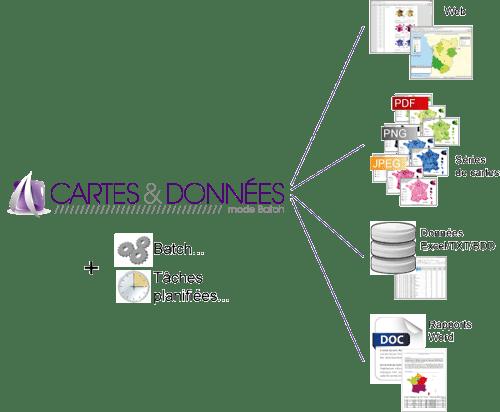 mise-a-jour-cartes-et-donnees-ligne-de-commande-schema