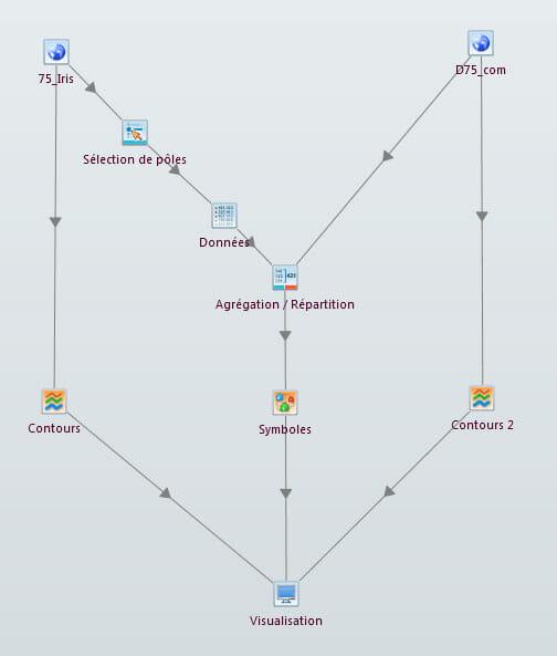 astuce-20120106-c&d6-raccourcir-temps-agregation_3