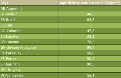 astuce-20120213-c&d6-faire-apparaitre-des-pourcentages-tableau
