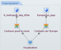 astuce-20120706-c&d6-fond-europe-pour-carte-france-organigramme_V