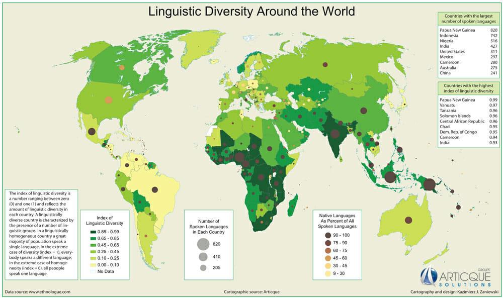 Diversité linguistique dans le monde