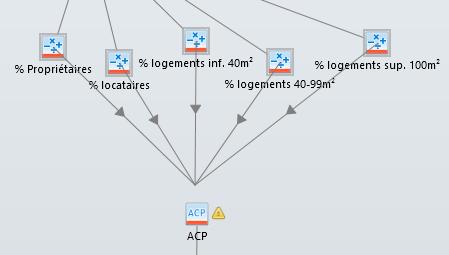mise-a-jour-creer-des-liens-multiples-dans-un-organigramme