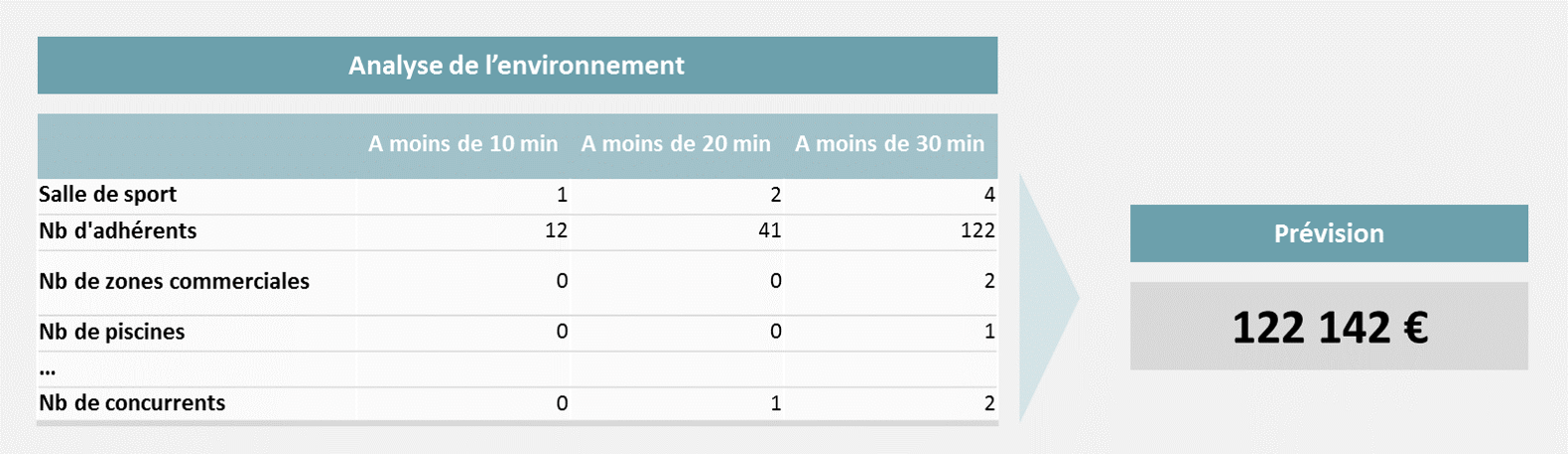 Analyse_Environnement