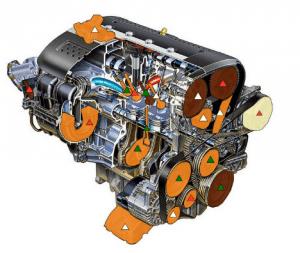 Mapping d'un moteur de voiture