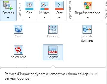Module IBM COGNOS disponible en standard