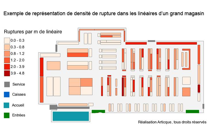 Exemple de carte de densité de rupture dans un hypermarché