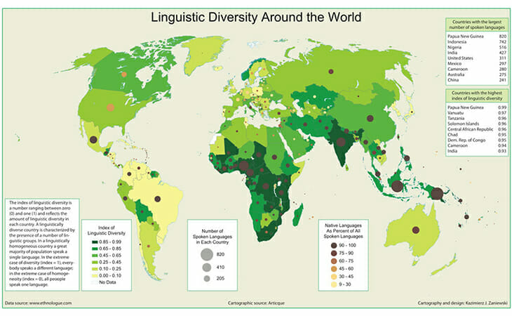 Cartographie statistique de la diversité linguistique dans le monde
