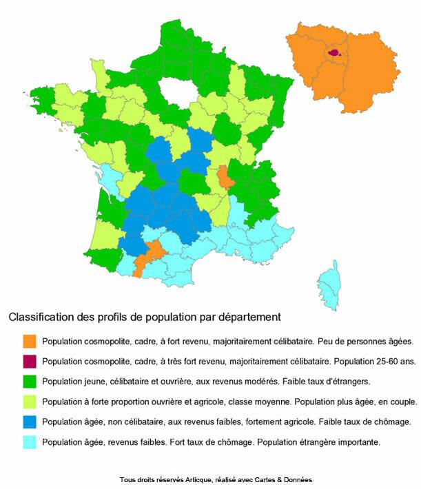 Classification des profils de population avec le module ACP