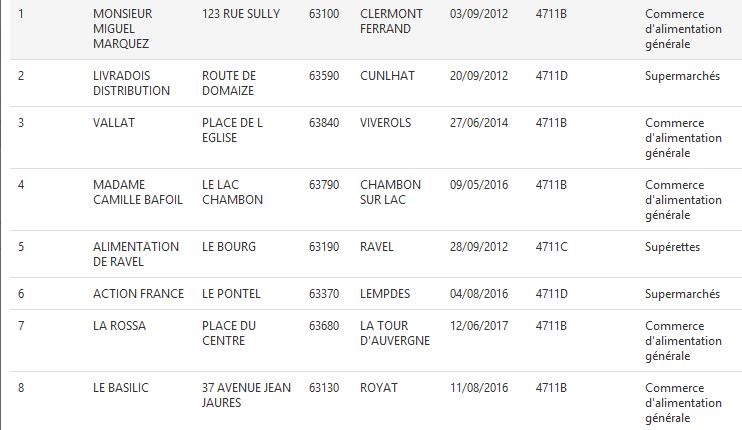 Image du module Regroupement de Cartes & Données