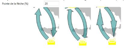 Illustration d'un flux dans Cartes & Données (3)