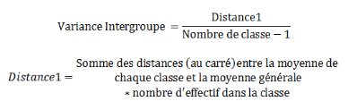 Variance Inter/Intragroupes