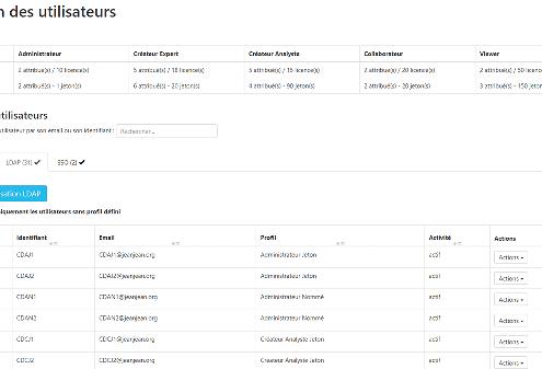 Administration des utilisateurs dans Articque Platform