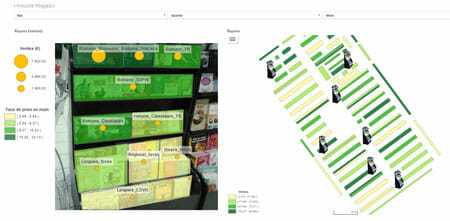 Mapping of Things Retail Linéaires