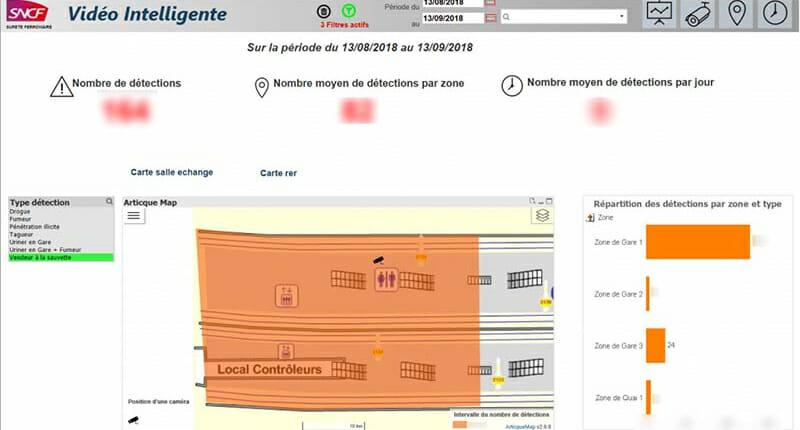 Analyse prédictive de la SNCF