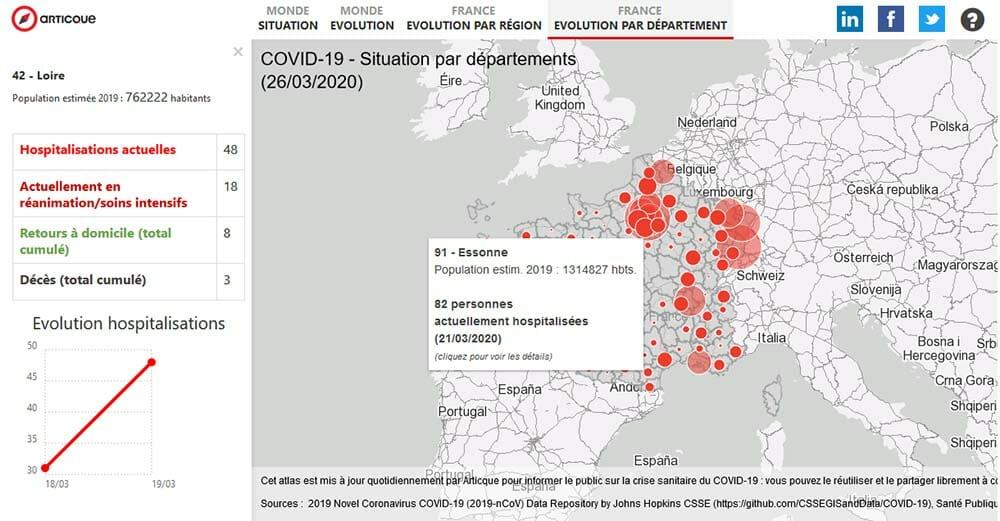 Epidemie de coronavirus : état des hospitalisations par département