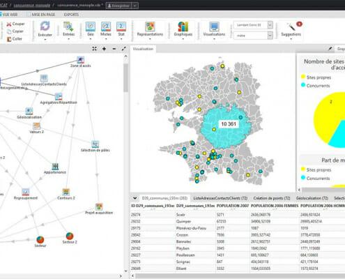 Un organigramme dans le logiciel cartes & donnees