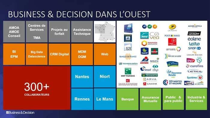 Business & Decision dans l'Ouest