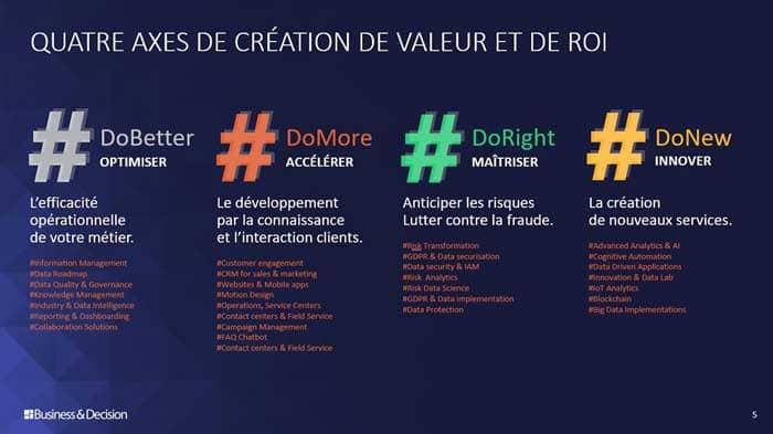 Les valeurs de Business & Decision
