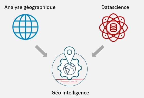 définition de la geo-intelligence