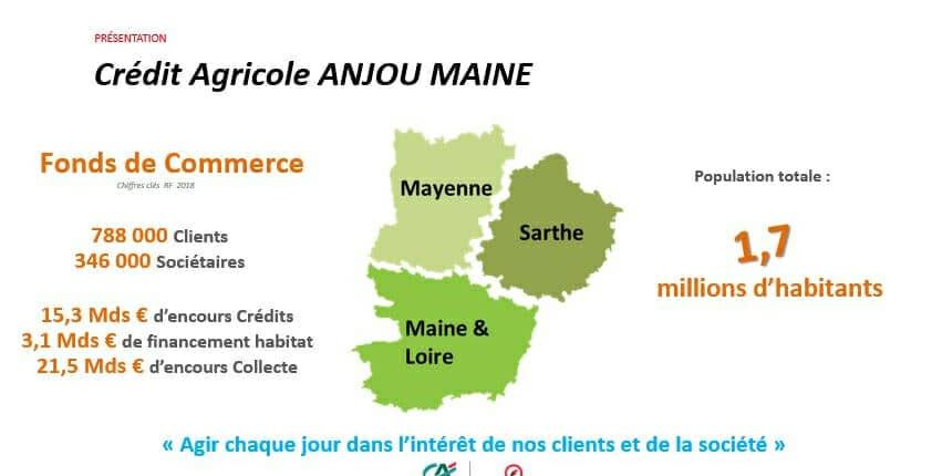 présentation Crédit Agricole Anjou Maine