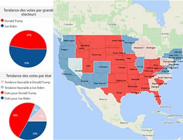 Les resultats de l'election americaine 2020
