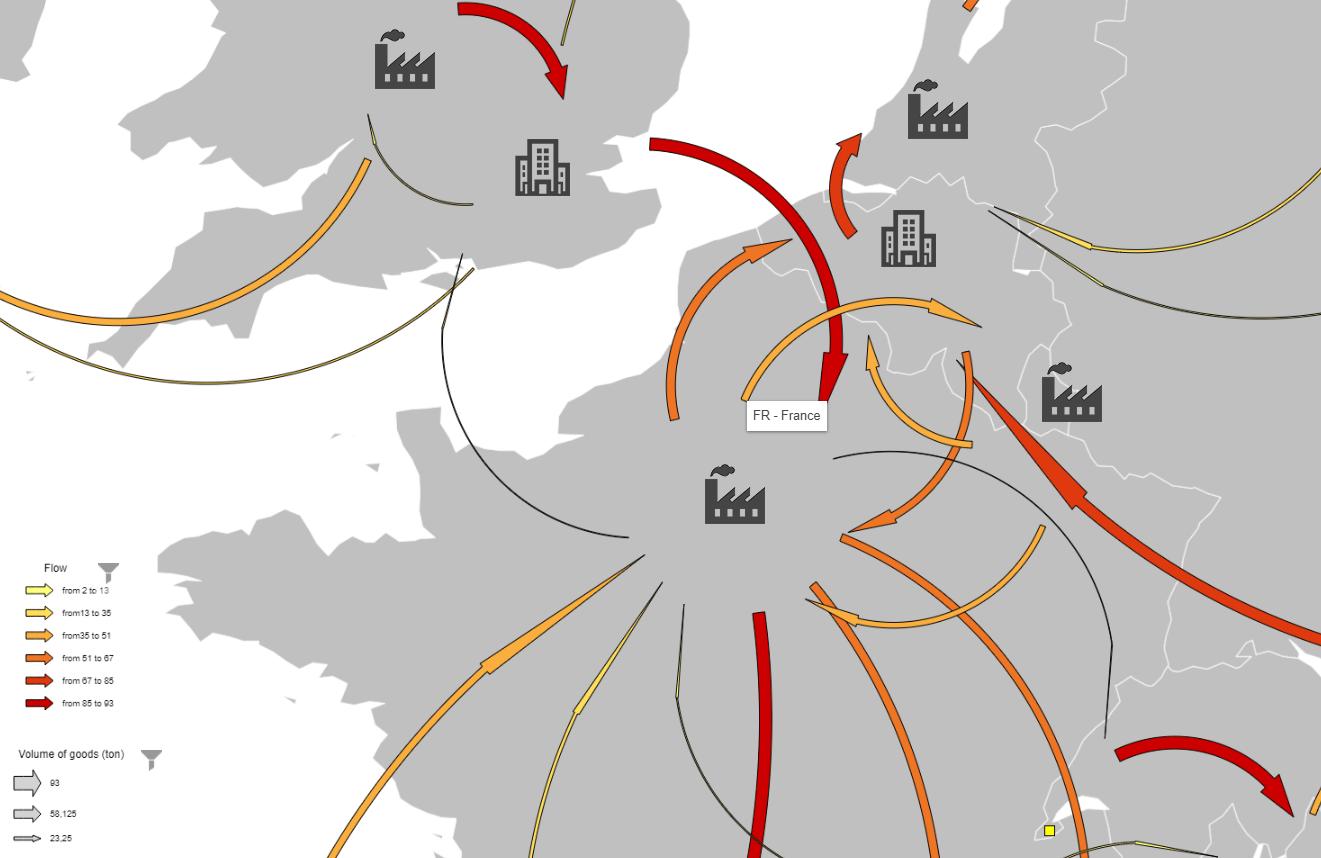Carte de flux supply chain