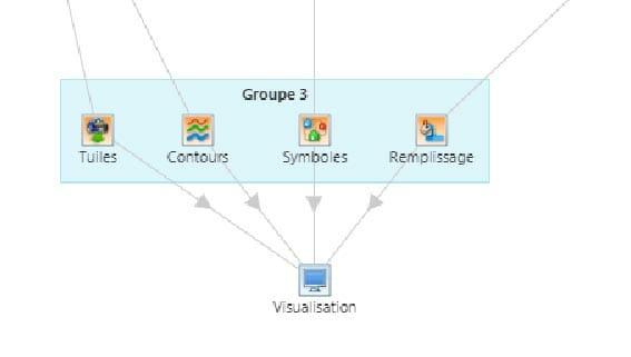 nouveauté groupe de modules
