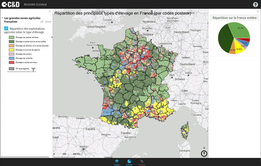 atlas des elevages majoritaires en France