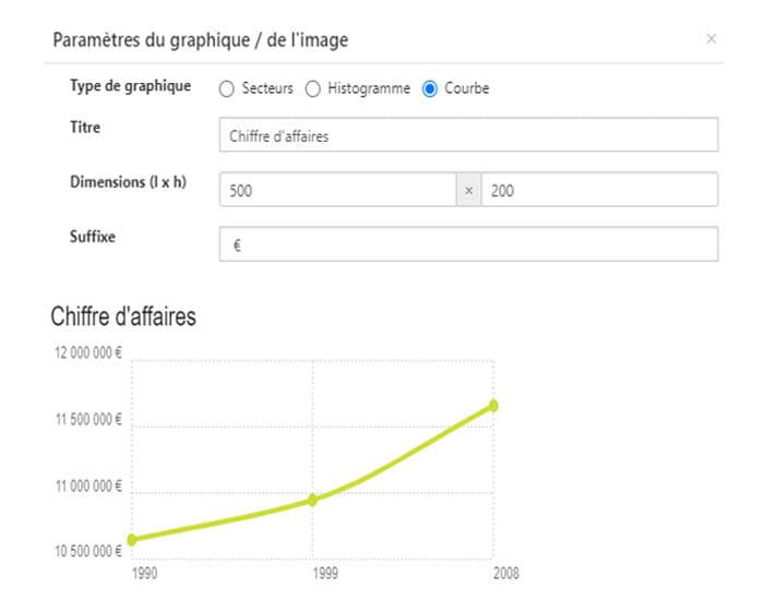 mise_en_forme_graphiques