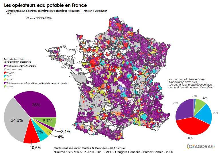 étude sur les opérateurs d'eau potable en France
