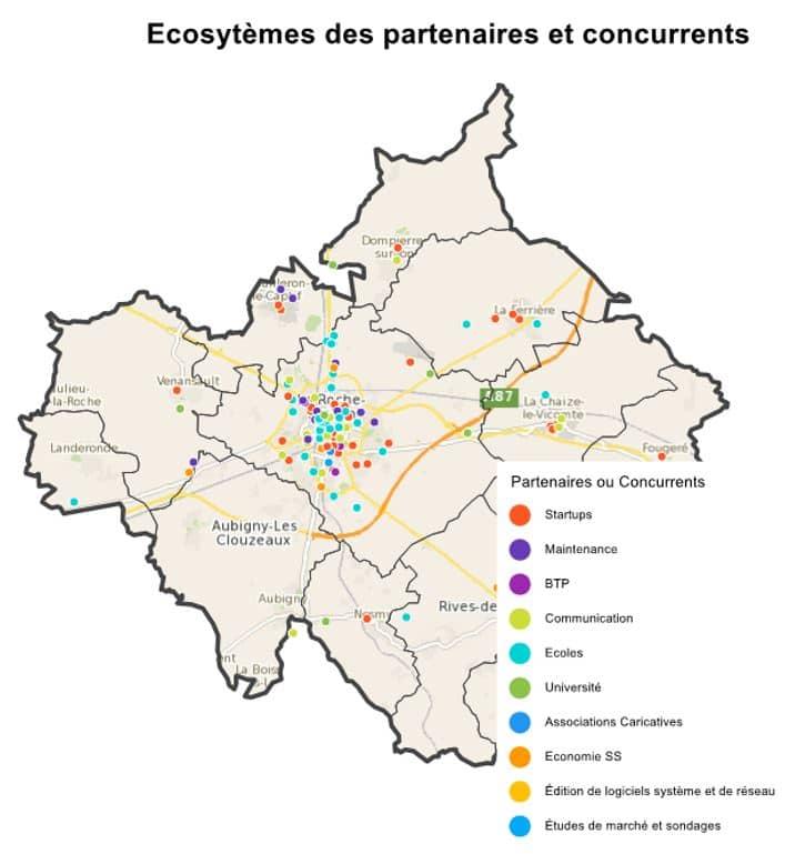 écosystème partenaires et concurrents pour un appel d'offres